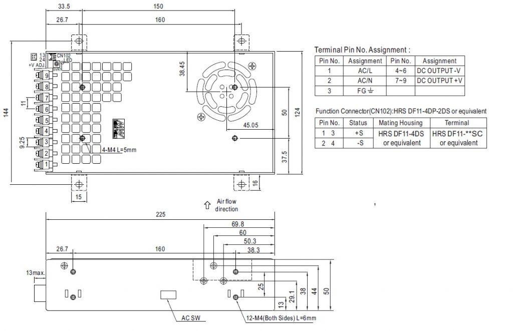 مشخصات مکانیکی SE-450-24