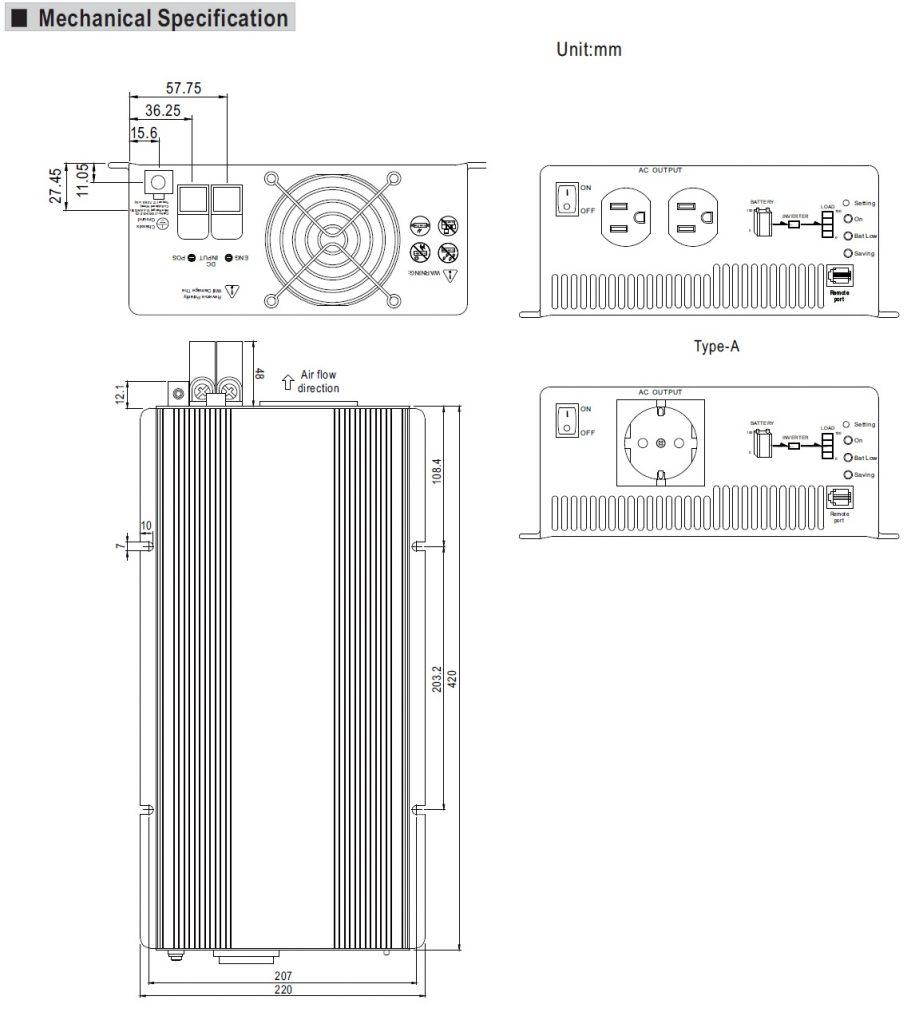 مشخصات مکانیکی TS-1500