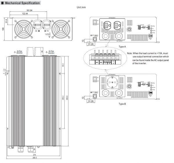 مشخصات مکانیکی TS-3000